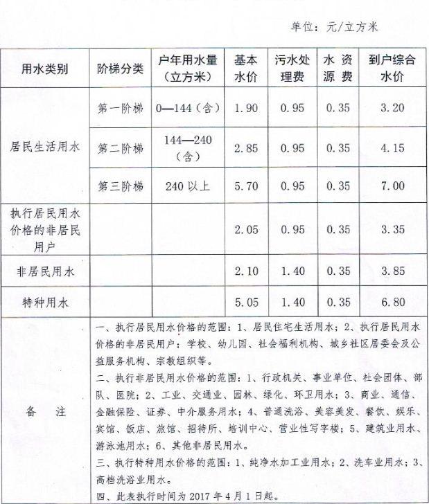 2017年4月执行的水价表.JPG